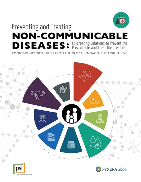 Non Communicable Diseases: Definition, Cause, and