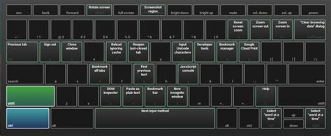 How to Customize Your Chromebook's Keyboard and Touchpad
